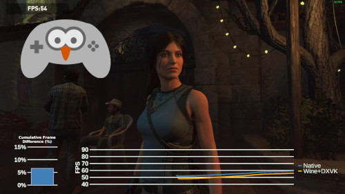 Thumbnail for post: Shadow of the Tomb Raider Linux benchmark video